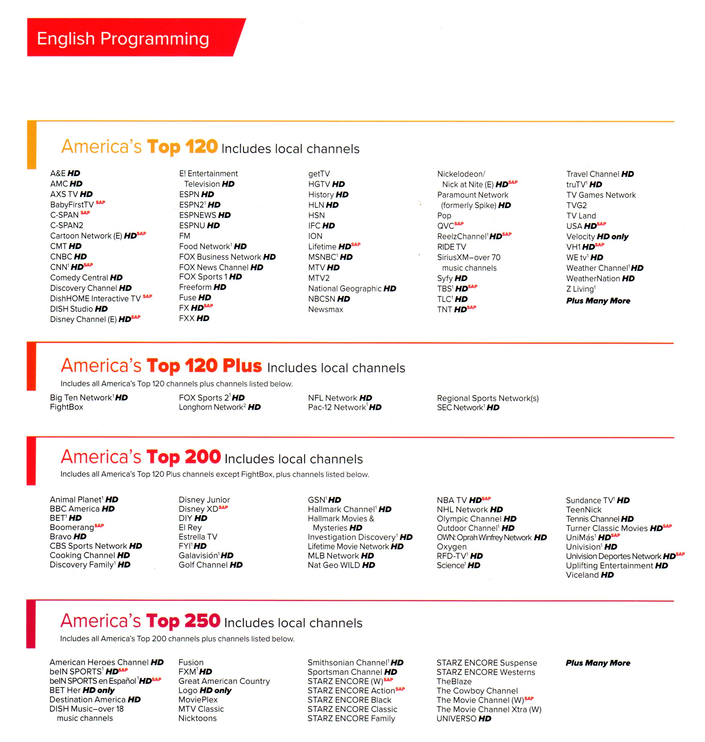 dish network america top 120 channel list pdf